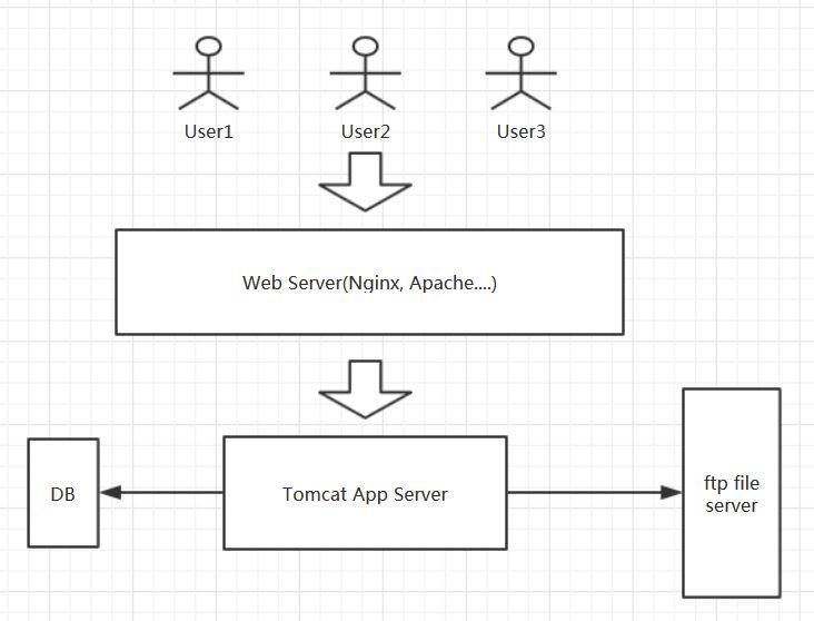 web server only.JPG